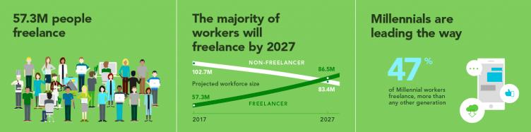 Freelance mistakes